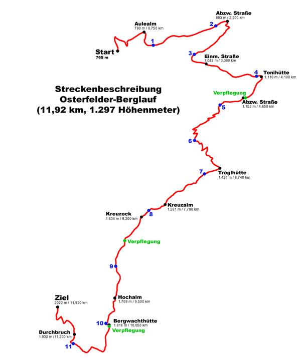 osterfelder-berglauf